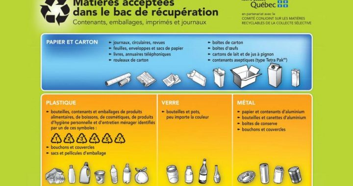 Covid-19 et collecte des matières recyclables à Sainte-Émélie-de-l'Énergie
